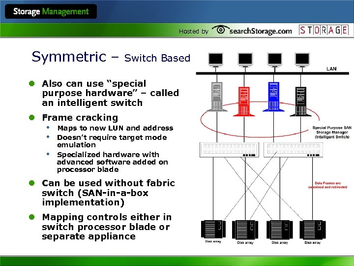 """Hosted by Symmetric – Switch Based l Also can use """"special purpose hardware"""" –"""