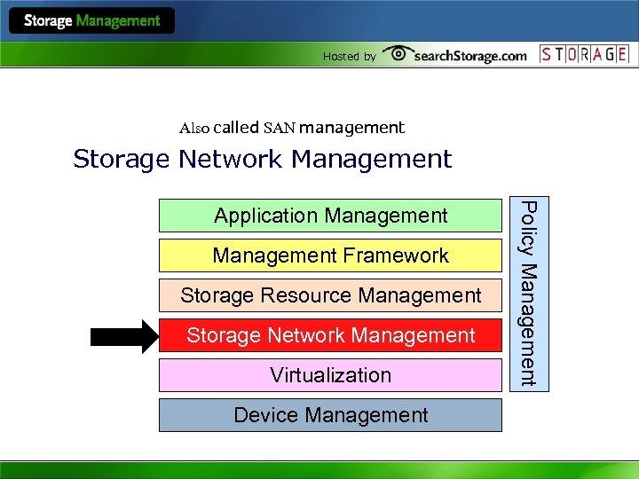 Hosted by Also called SAN management Storage Network Management Framework Storage Resource Management Storage
