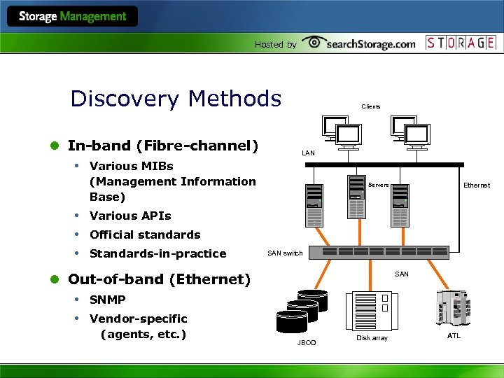 Hosted by Discovery Methods l In-band (Fibre-channel) • Various MIBs Clients LAN (Management Information