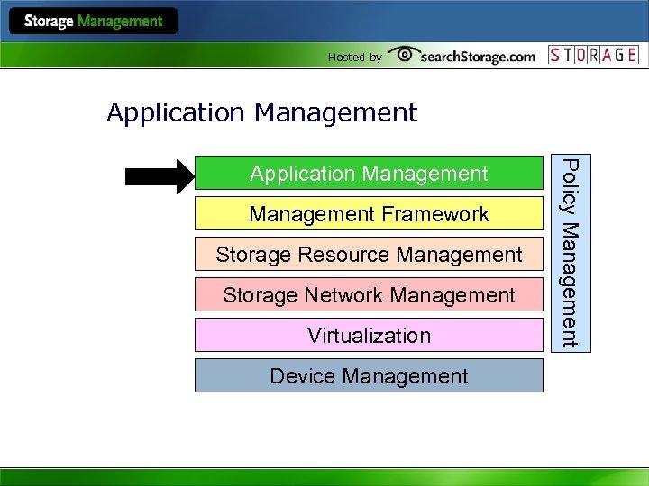 Hosted by Application Management Framework Storage Resource Management Storage Network Management Virtualization Device Management
