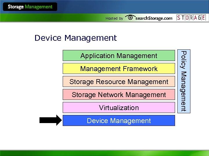 Hosted by Device Management Framework Storage Resource Management Storage Network Management Virtualization Device Management