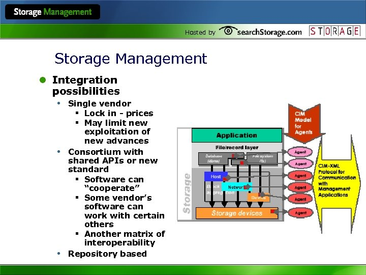 Hosted by Storage Management l Integration possibilities • Single vendor • • § Lock