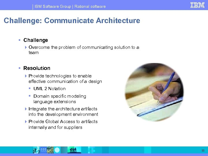 IBM Software Group | Rational software Challenge: Communicate Architecture Challenge Overcome the problem of
