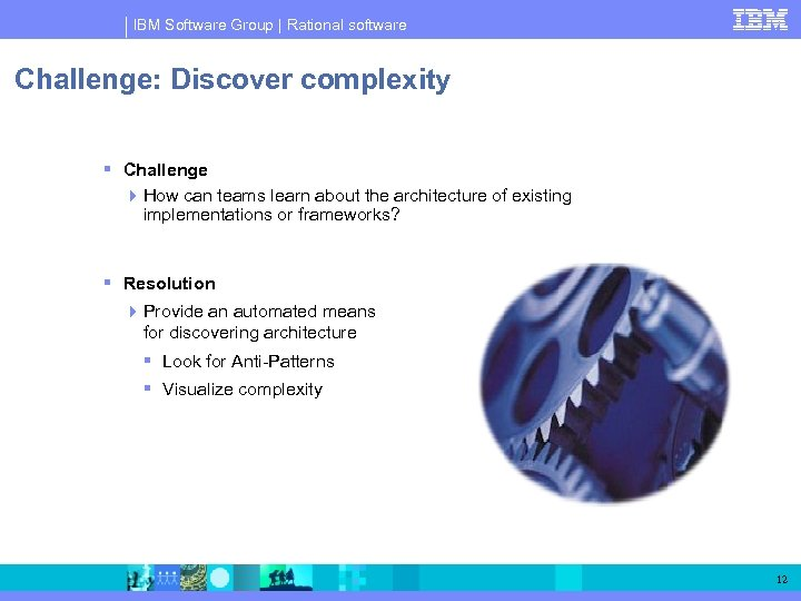 IBM Software Group | Rational software Challenge: Discover complexity Challenge How can teams learn
