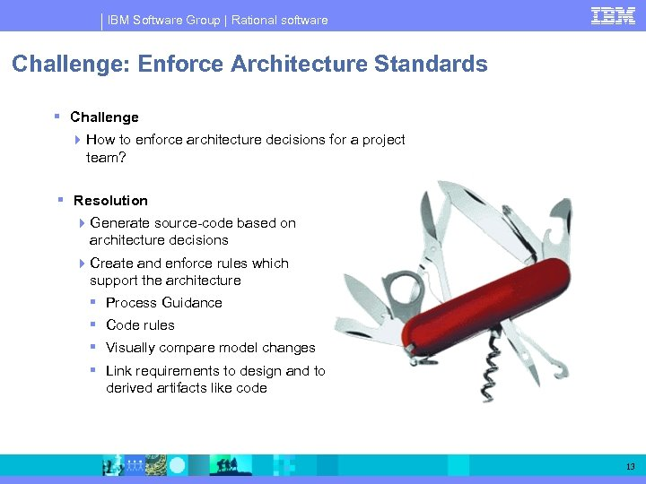 IBM Software Group | Rational software Challenge: Enforce Architecture Standards Challenge How to enforce