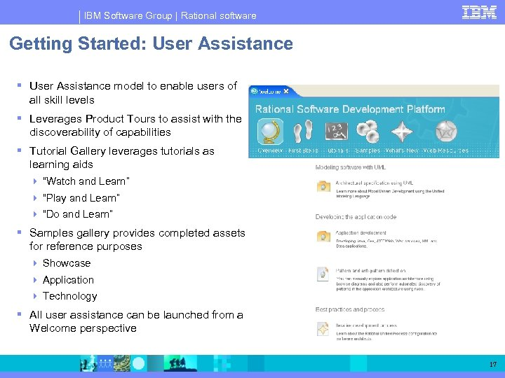 IBM Software Group | Rational software Getting Started: User Assistance model to enable users