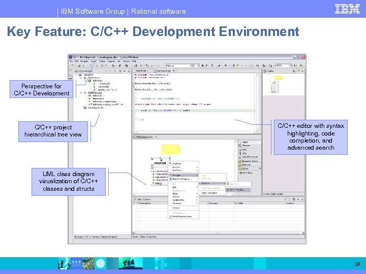 IBM Software Group | Rational software Key Feature: C/C++ Development Environment Perspective for C/C++