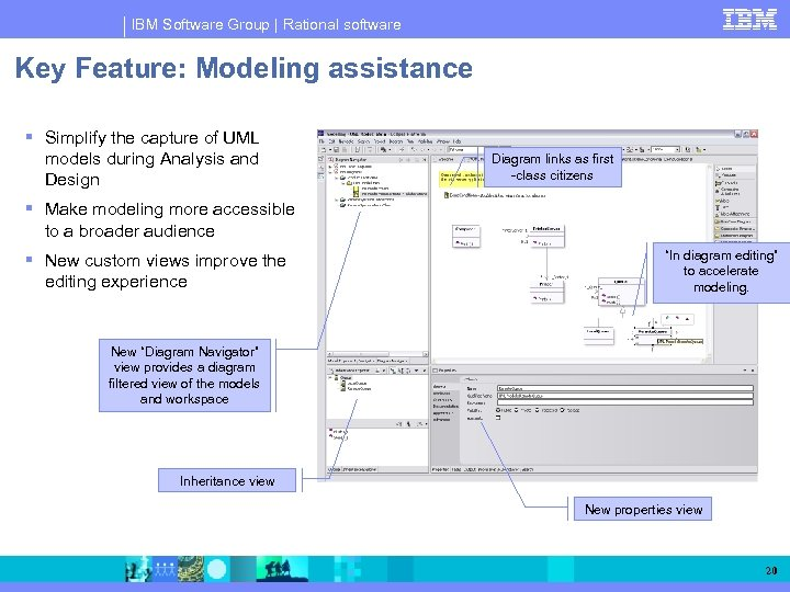 IBM Software Group | Rational software Key Feature: Modeling assistance Simplify the capture of