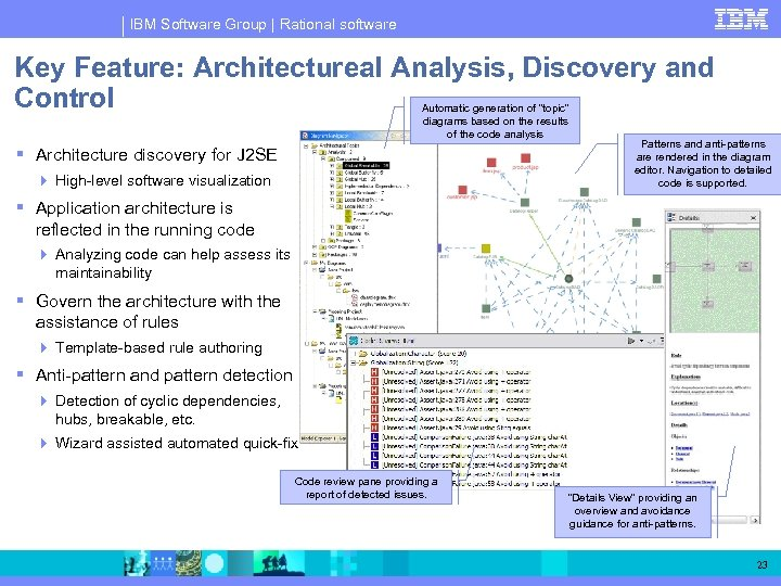 IBM Software Group | Rational software Key Feature: Architectureal Analysis, Discovery and Control Automatic