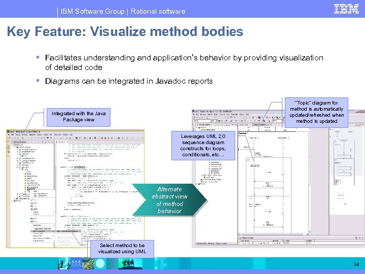 IBM Software Group | Rational software Key Feature: Visualize method bodies Facilitates understanding and