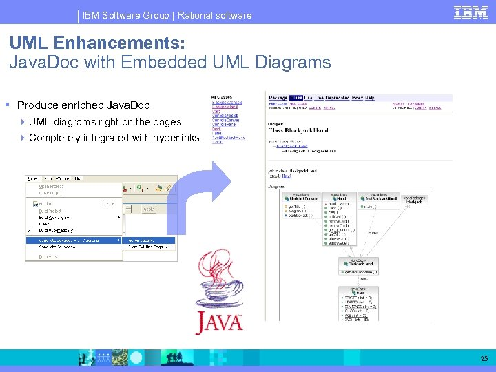 IBM Software Group | Rational software UML Enhancements: Java. Doc with Embedded UML Diagrams