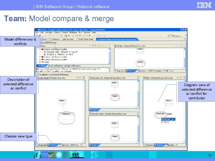 IBM Software Group | Rational software Team: Model compare & merge Model differences &