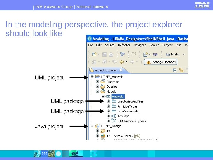 In the modeling perspective, the project explorer should look like this IBM Software Group