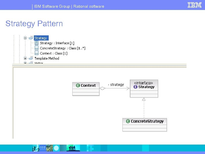 IBM Software Group | Rational software Strategy Pattern