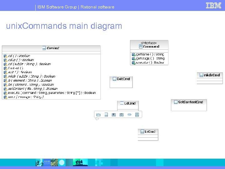 IBM Software Group   Rational software unix. Commands main diagram
