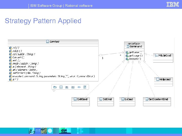 IBM Software Group | Rational software Strategy Pattern Applied