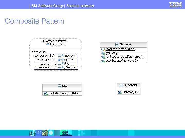 IBM Software Group | Rational software Composite Pattern