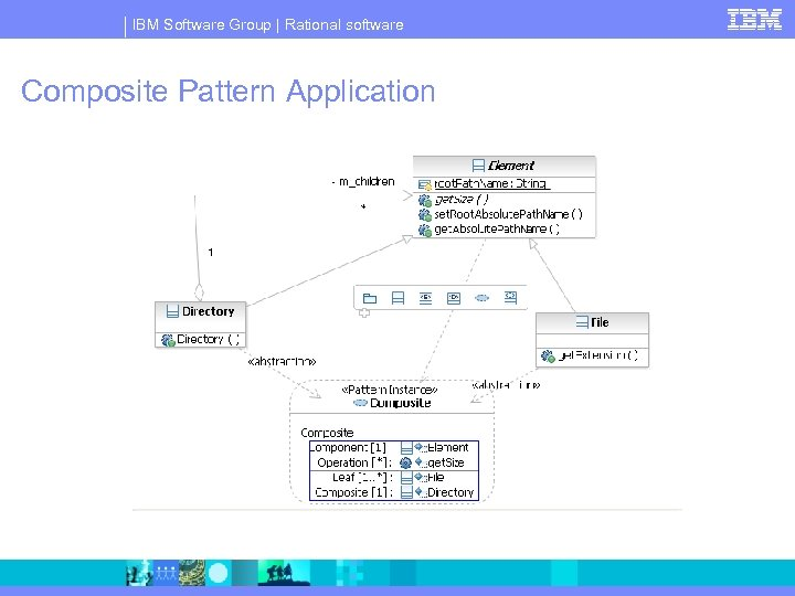 IBM Software Group | Rational software Composite Pattern Application
