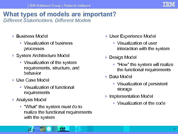 IBM Software Group | Rational software What types of models are important? Different Stakeholders,