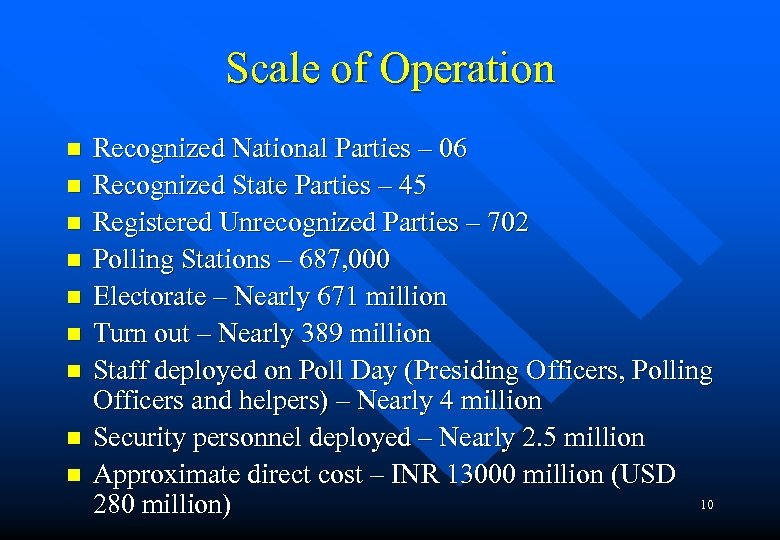 Scale of Operation n n n n Recognized National Parties – 06 Recognized State