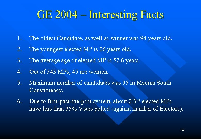 GE 2004 – Interesting Facts 1. The oldest Candidate, as well as winner was