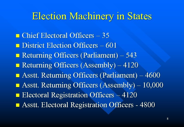 Election Machinery in States Chief Electoral Officers – 35 n District Election Officers –