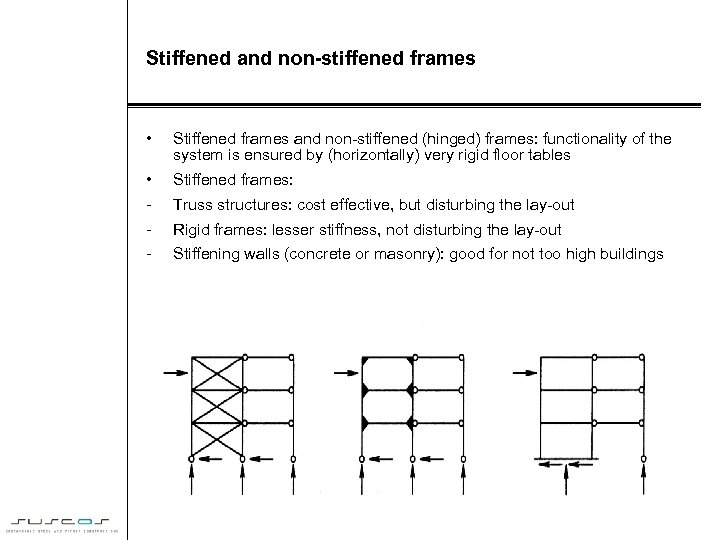 Stiffened and non-stiffened frames • Stiffened frames and non-stiffened (hinged) frames: functionality of the