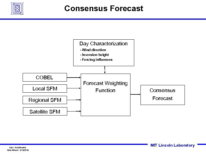Consensus Forecast Day Characterization - Wind direction - Inversion height - Forcing influences COBEL