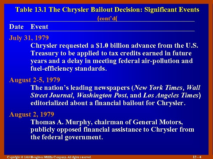 Table 13. 1 The Chrysler Bailout Decision: Significant Events (cont'd( Date Event July 31,