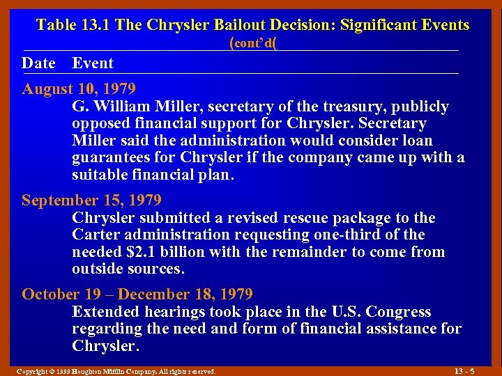 Table 13. 1 The Chrysler Bailout Decision: Significant Events (cont'd( Date Event August 10,