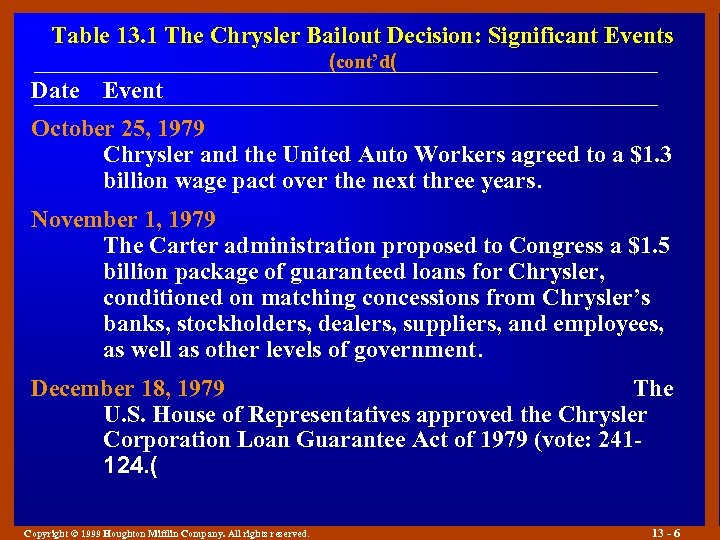 Table 13. 1 The Chrysler Bailout Decision: Significant Events (cont'd( Date Event October 25,