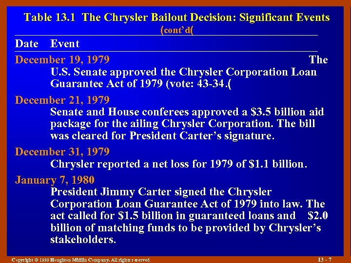 Table 13. 1 The Chrysler Bailout Decision: Significant Events (cont'd( Date Event December 19,
