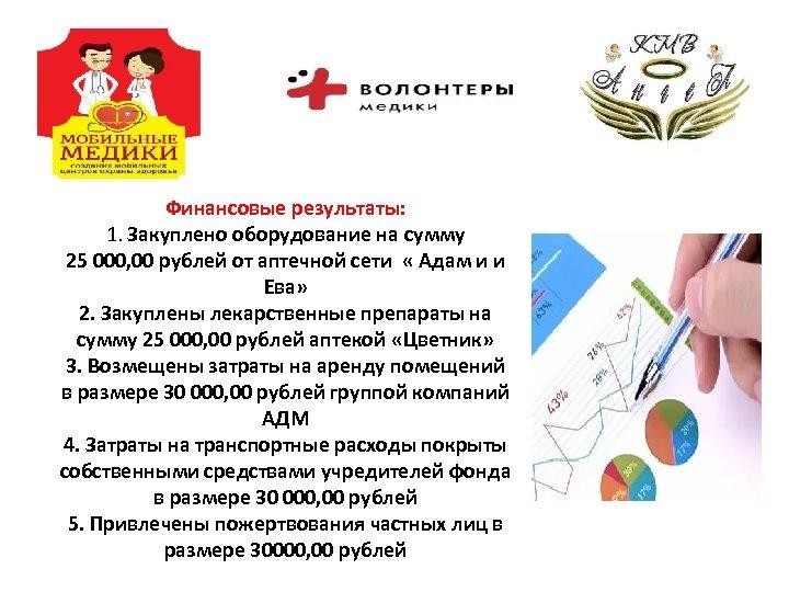 Финансовые результаты: 1. Закуплено оборудование на сумму 25 000, 00 рублей от аптечной сети