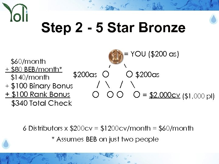 Step 2 - 5 Star Bronze O = YOU ($200 as) $60/month /