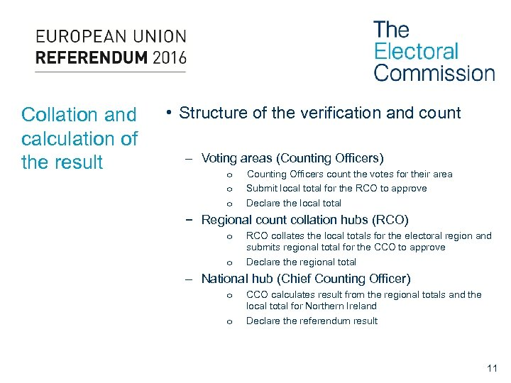 Collation and calculation of the result • Structure of the verification and count –