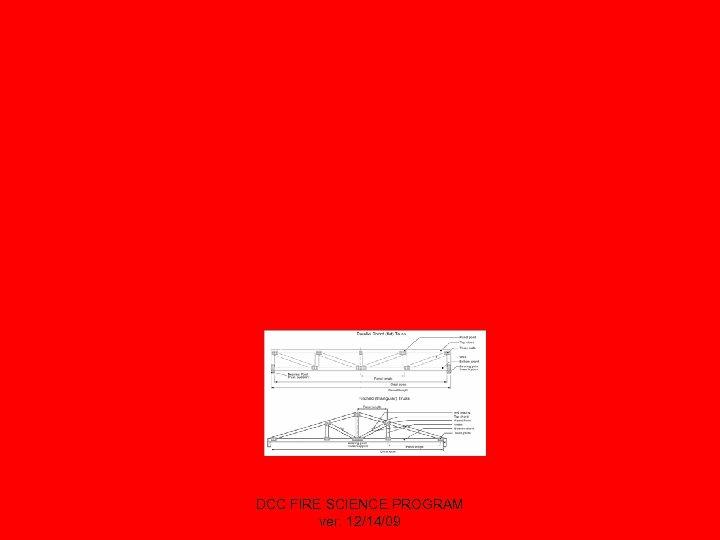 DCC FIRE SCIENCE PROGRAM ver. 12/14/09
