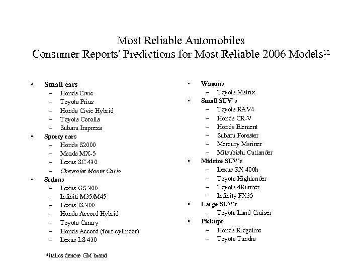 Most Reliable Automobiles Consumer Reports' Predictions for Most Reliable 2006 Models 12 • •