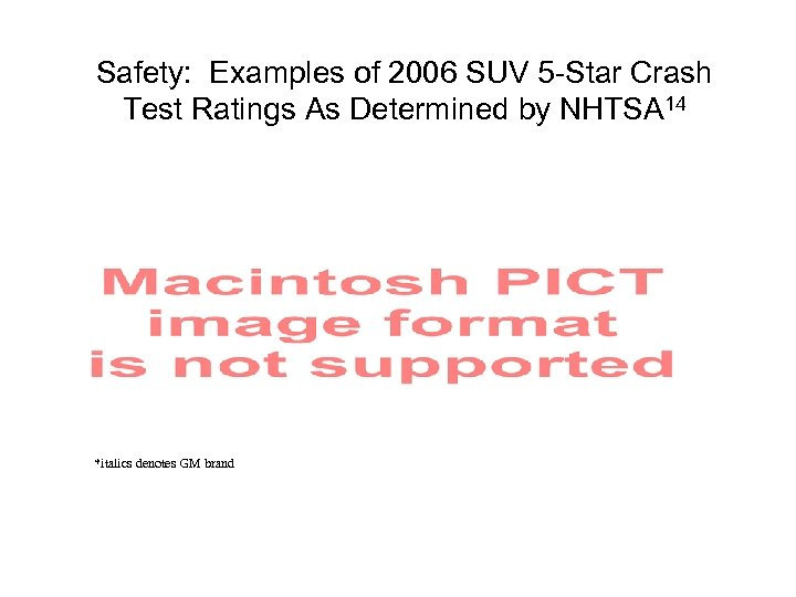 Safety: Examples of 2006 SUV 5 -Star Crash Test Ratings As Determined by NHTSA