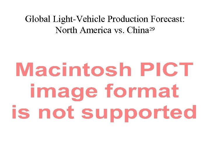 Global Light-Vehicle Production Forecast: North America vs. China 29 (millions of units)