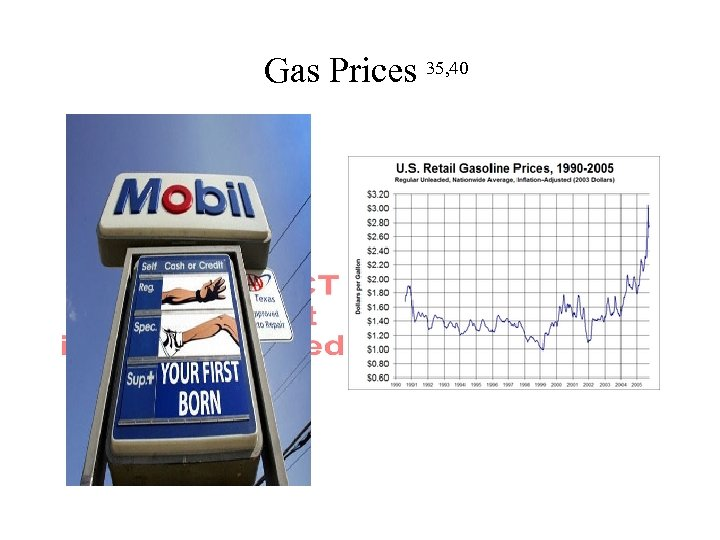Gas Prices 35, 40