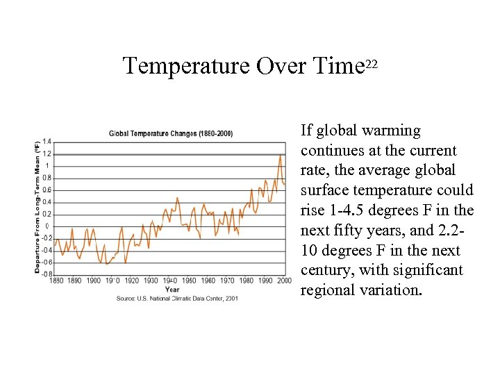 Temperature Over Time 22 If global warming continues at the current rate, the average