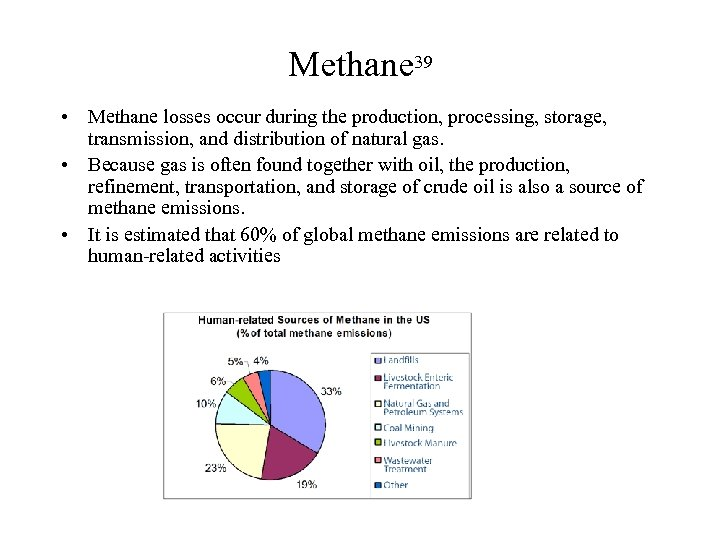 Methane 39 • Methane losses occur during the production, processing, storage, transmission, and distribution
