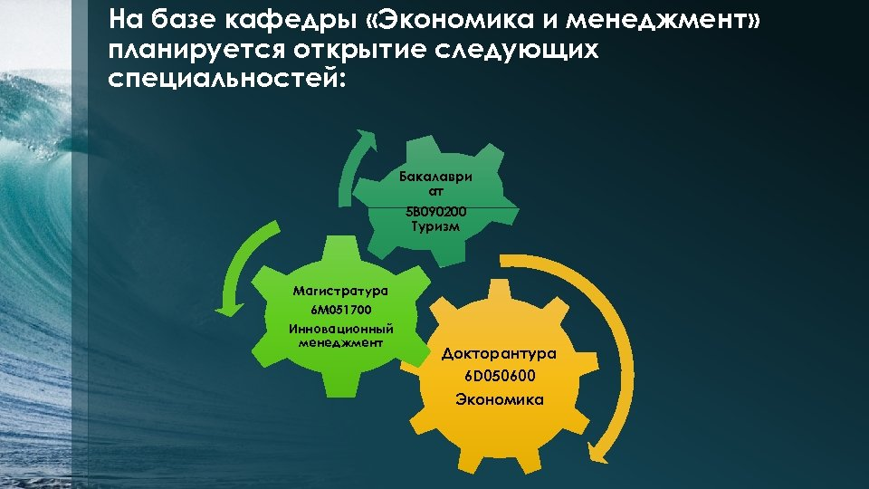 На базе кафедры «Экономика и менеджмент» планируется открытие следующих специальностей: Бакалаври ат 5 В