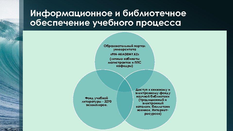 Информационное и библиотечное обеспечение учебного процесса Образовательный портал университета «FIN-AKADEMY. KZ» (личные кабинеты магистрантов