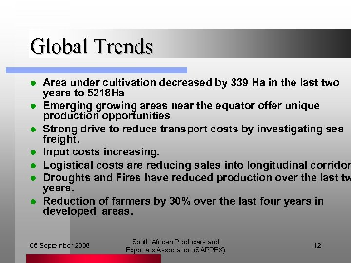 Global Trends l l l l Area under cultivation decreased by 339 Ha in