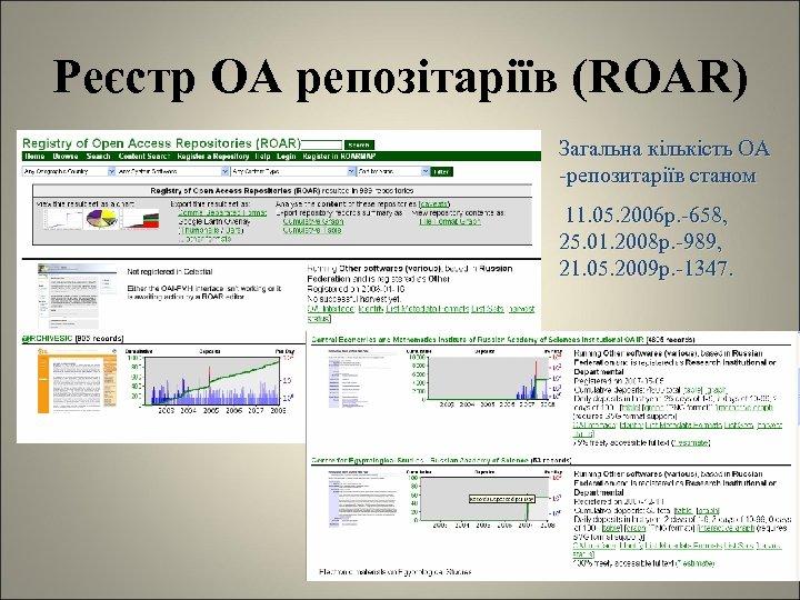 Реєстр ОА репозітаріїв (ROAR) Загальна кількість OA -репозитаріїв станом 11. 05. 2006 р. -658,