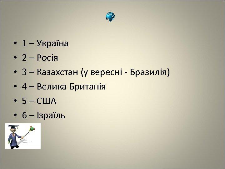 • • • 1 – Україна 2 – Росія 3 – Казахстан (у