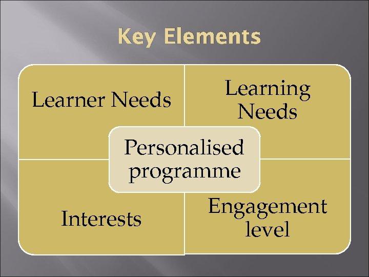 Key Elements Learner Needs Learning Needs Personalised programme Interests Engagement level