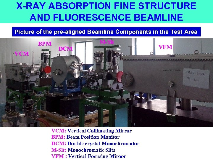 X-RAY ABSORPTION FINE STRUCTURE AND FLUORESCENCE BEAMLINE Picture of the pre-aligned Beamline Components in
