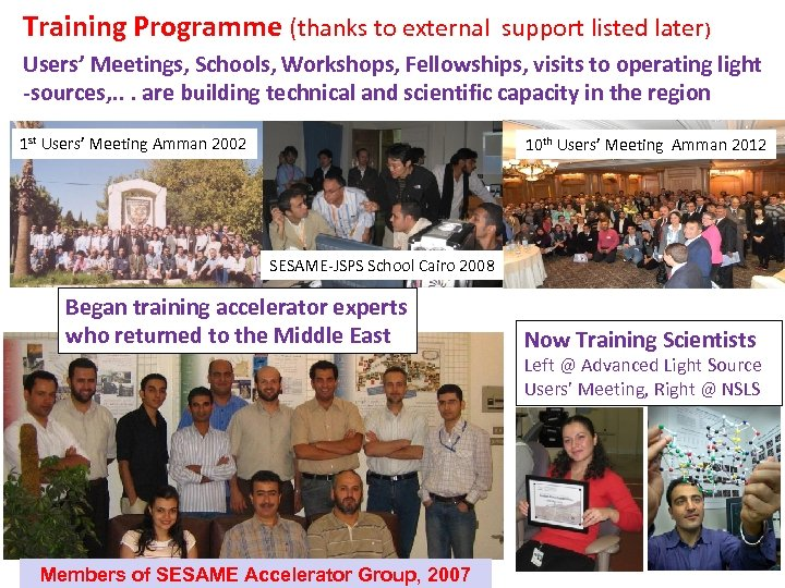 Training Programme (thanks to external support listed later) Users' Meetings, Schools, Workshops, Fellowships, visits